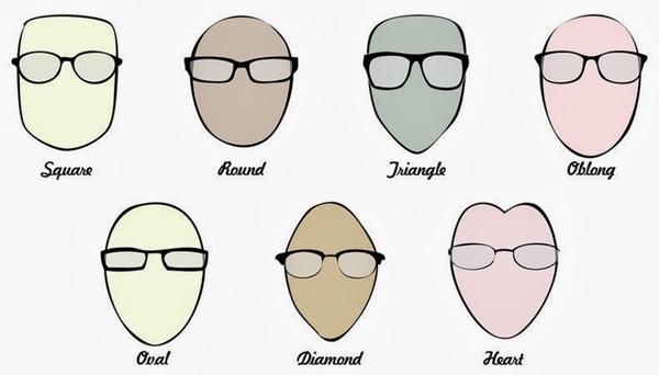 Tipe kacamata yang pas dengan wajah